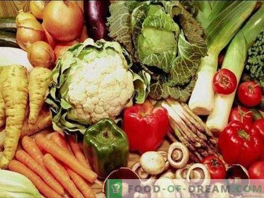 Anreicherung von Nitraten in Pflanzen